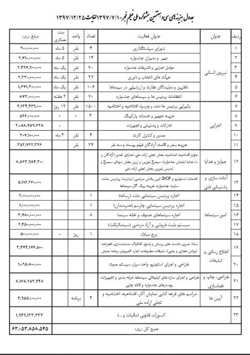 جشنواره ملي فيلم فجر