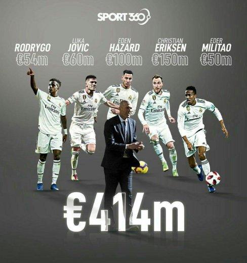 ليست بازيکنان جديد رئال مادريد