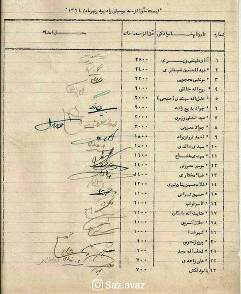 لیست حقوق کارکنان رادیو در تیرماه 1324