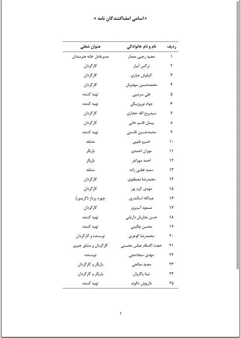 سینماگرانی که خواستار آزادی محمد امامی شدند