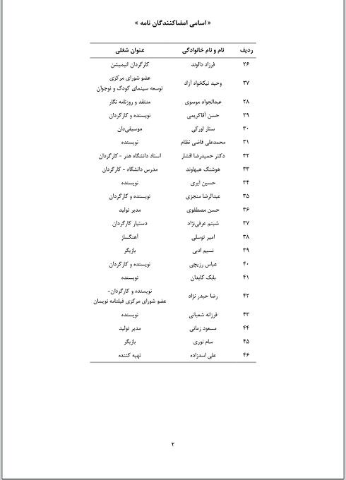 اسامی امضا کنندگان نامه برای آزادی محمد امامی