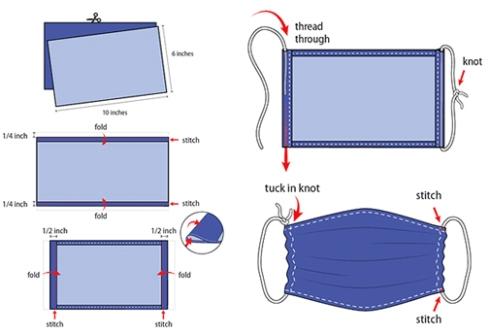 الگوی ماسک پارچه ای/ طریقه دوخت ماسک پارچه ای در خانه