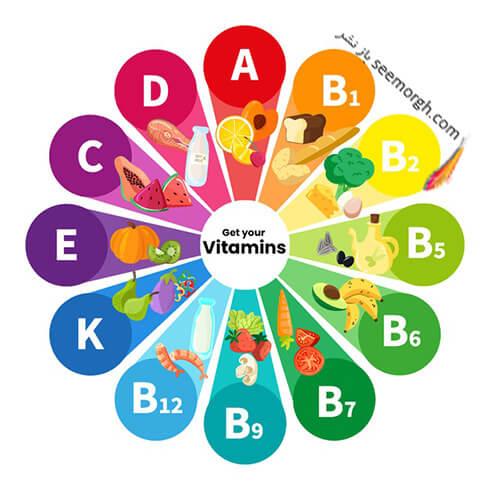 ویتامین-ها