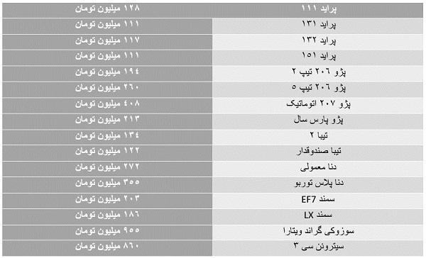 قیمت روز خودروهای پرفروش در جدول زیر آمده است