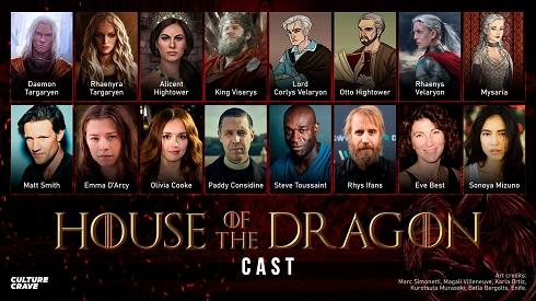 بازیگران سریال House of the Dragon