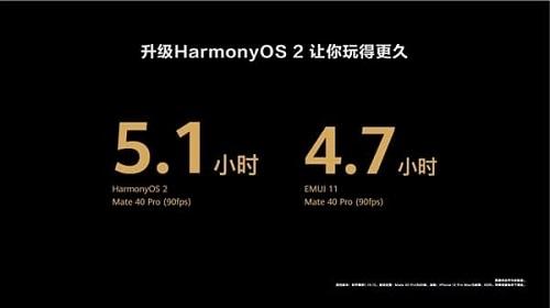 HarmonyOS-Batt-002.jpg