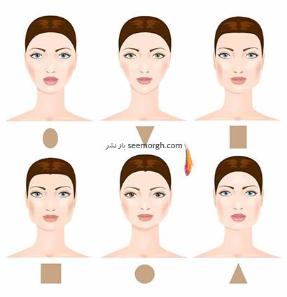 تشخیص فرم صورت,مدل مو کوتاه را بر اساس فرم صورت تان انتخاب کنید