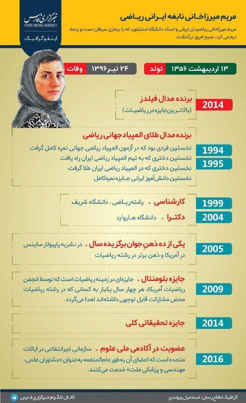 زندگي پُربار نابغه ايراني رياضي، مريم ميرزاخاني