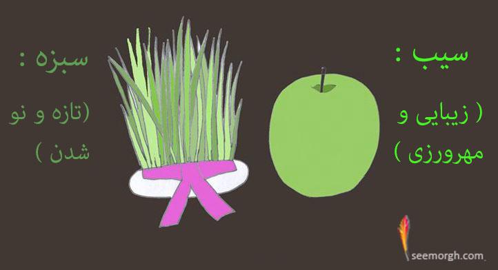 سیب,سبزه,سفره هفت سین