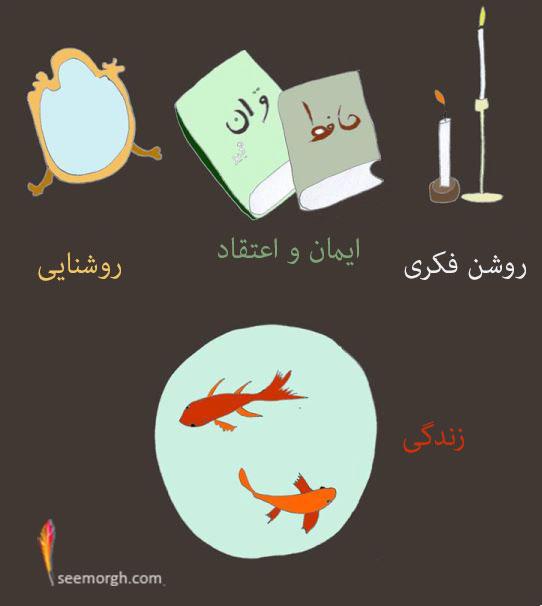 ماهی,شمع,قرآن,حافظ,آینه,سفره هفت سین