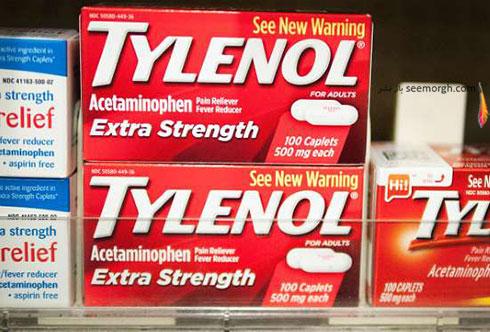 داروهای ضد التهابی غیر استروییدی   ( NSAIDs)