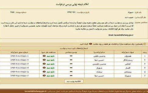 مجوز ترانه های محسن چاوشی