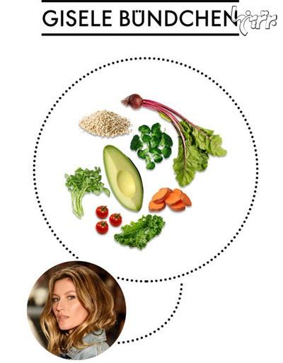 diet-celebrity04.jpg