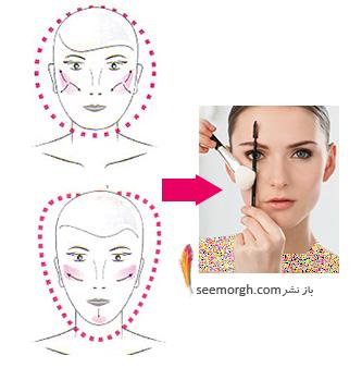 آموزش زدن رژگونه برای صورت های گرد و قلبی