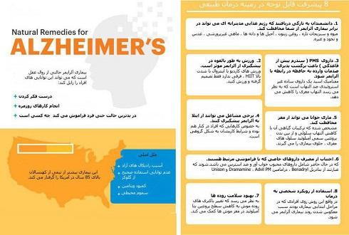 8 پیشرفت قابل توجه در زمینه درمان آلزایمر در سال2016