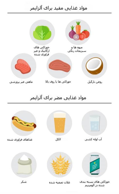 آلزایمر و مواد غذایی مفید و مضر برای آن