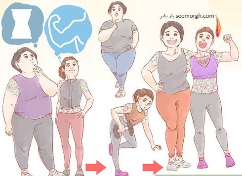 آیا می دانید شکل بدن فعلی تان تا اندازه ای می تواند به وسیله رژیم و تمرینات ورزشی تغییر یابد