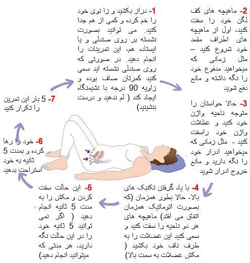 ورزش کگل برای مراقب از عضلات برای داشتن واژن تنگ