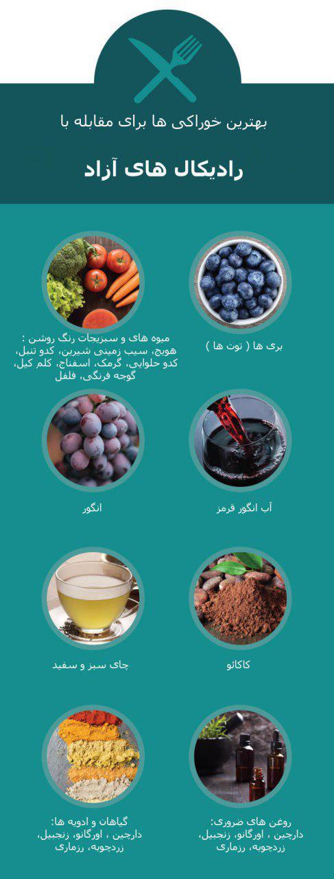 بهترین خوراکی ها برای مقابله با رادیکال های آزاد